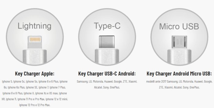 key charger caratteristiche